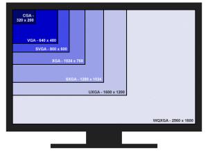 как изменить разрешение экрана в windows 8